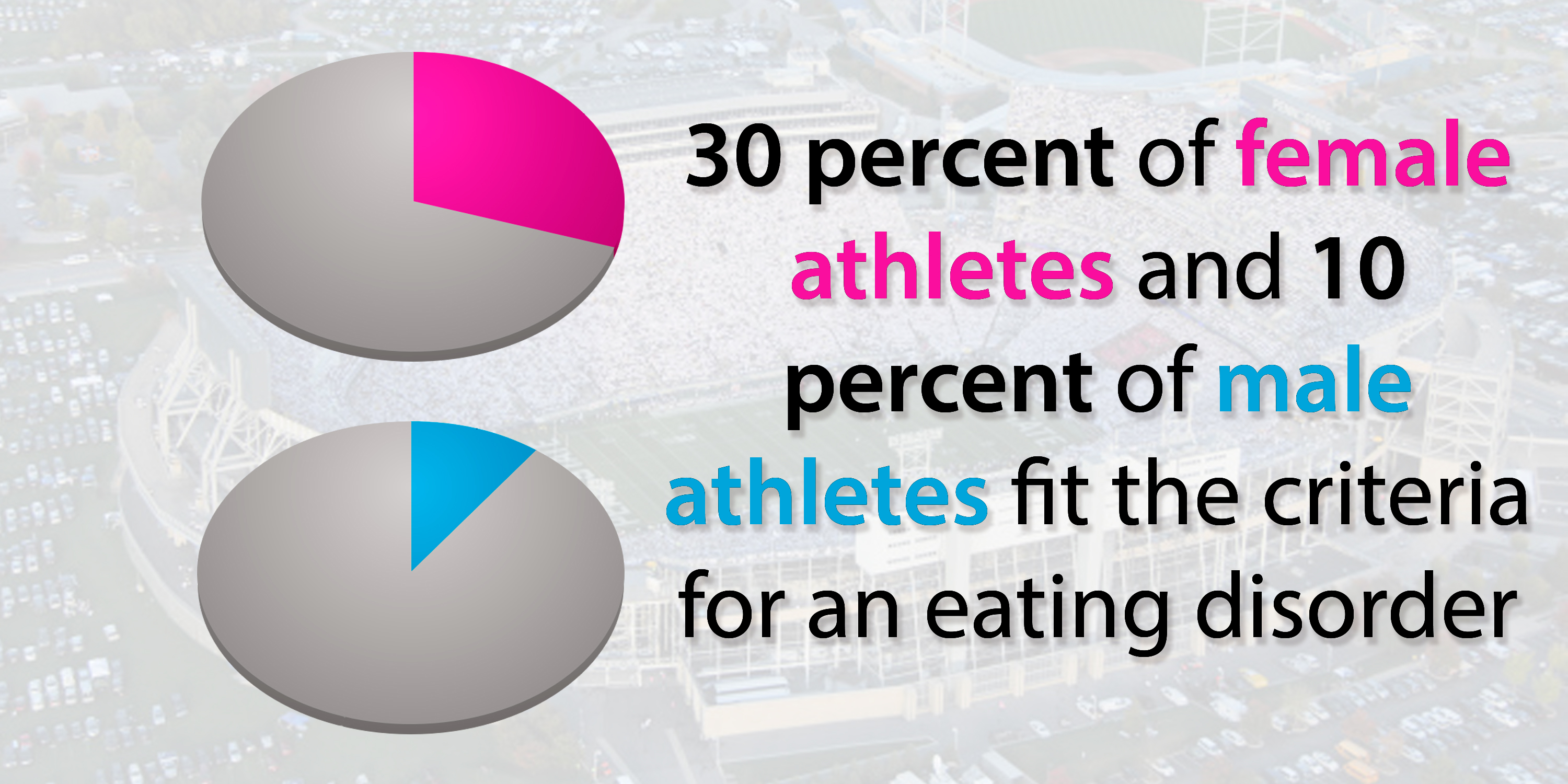 Athlete_Populations2